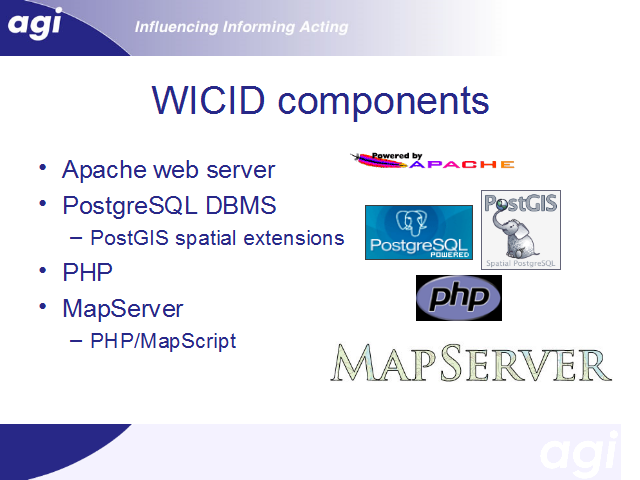 WICID components